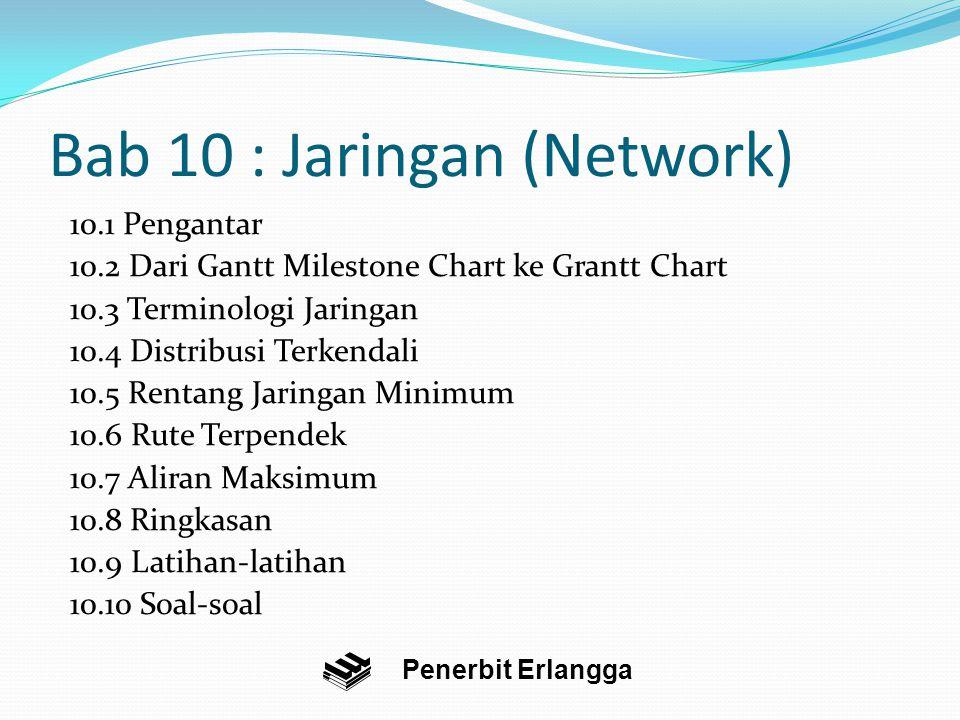 Bab 10 : Jaringan (Network)