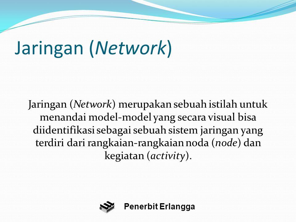 Jaringan (Network)