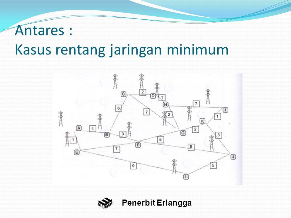 Antares : Kasus rentang jaringan minimum