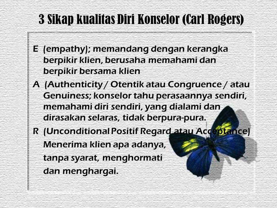 3 Sikap kualitas Diri Konselor (Carl Rogers)