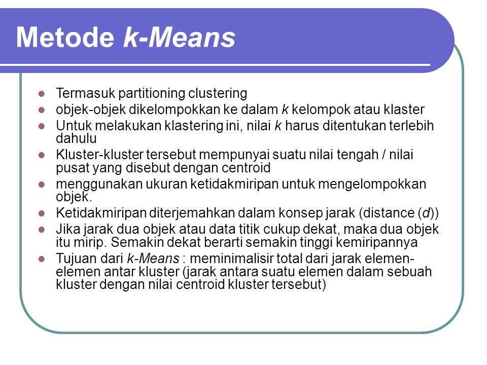 Metode k-Means Termasuk partitioning clustering