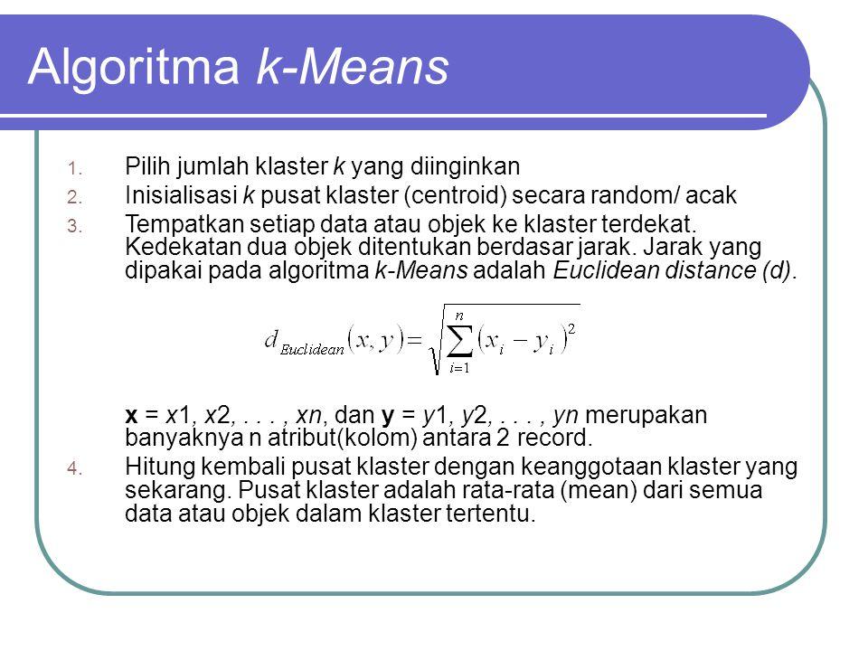 Algoritma k-Means Pilih jumlah klaster k yang diinginkan