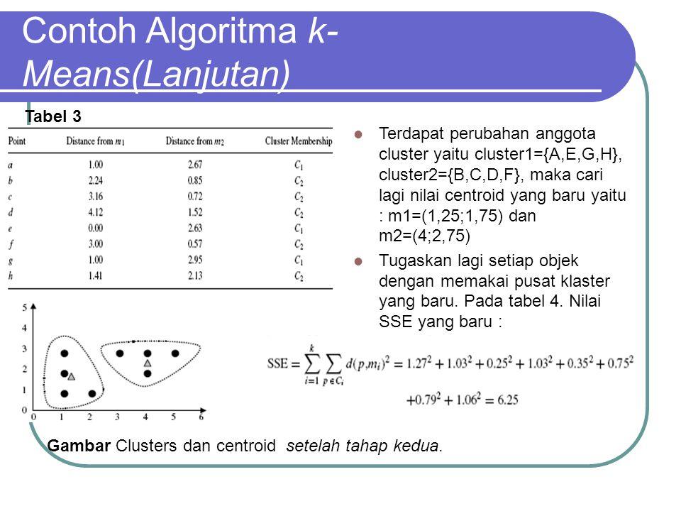 Contoh Algoritma k-Means(Lanjutan)