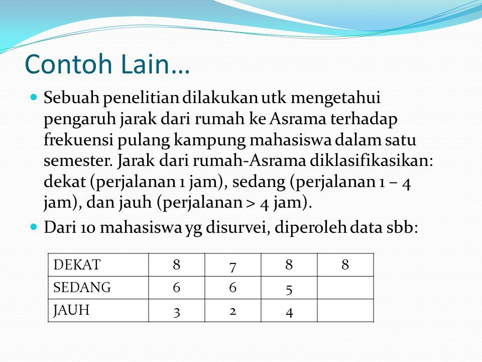 Contoh Lain…