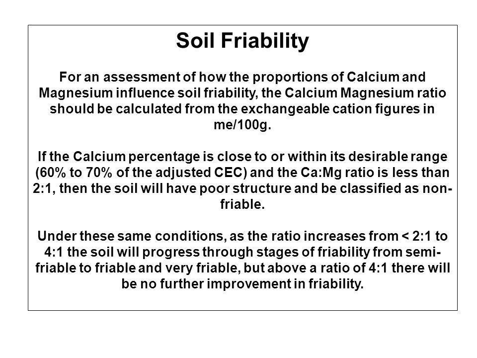 Soil Friability