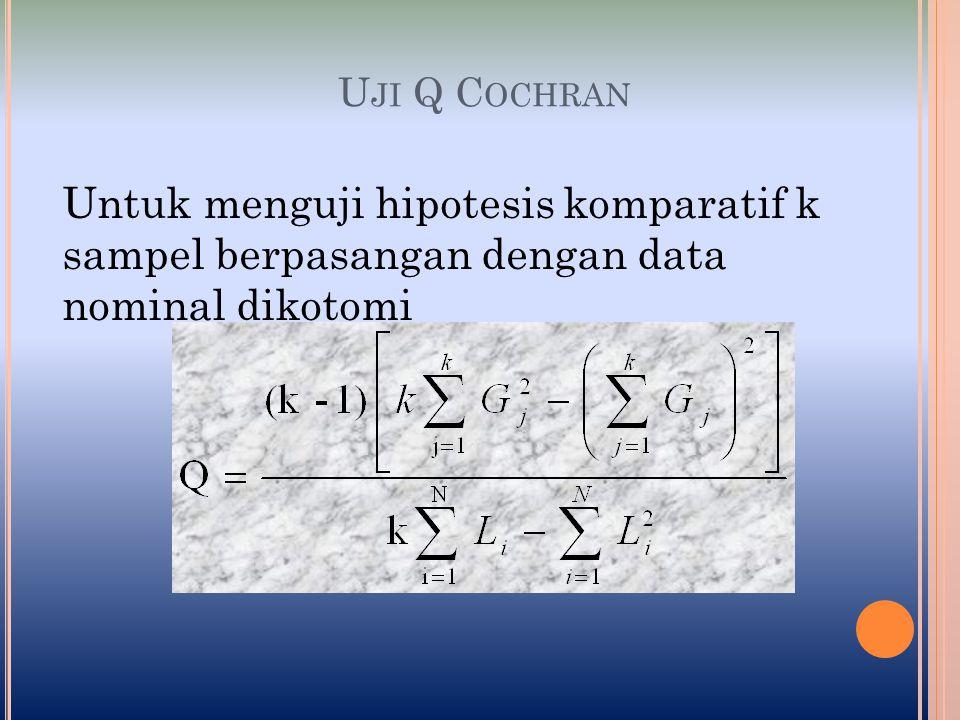 Uji Q Cochran Untuk menguji hipotesis komparatif k sampel berpasangan dengan data nominal dikotomi