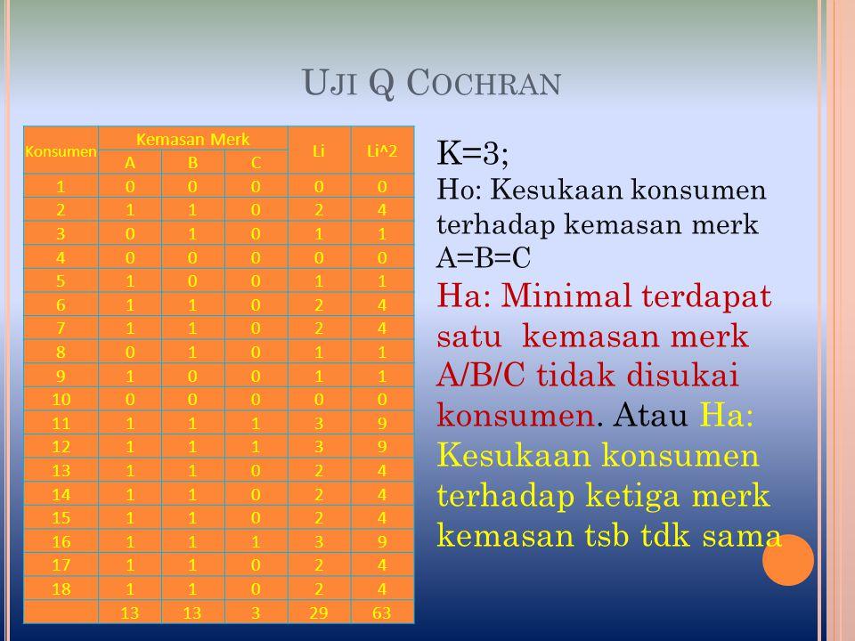 Uji Q Cochran Konsumen. Kemasan Merk. Li. Li^2. A. B. C. 1. 2. 4. 3. 5. 6. 7. 8. 9. 10.