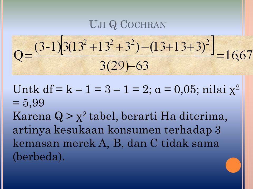 Untk df = k – 1 = 3 – 1 = 2; α = 0,05; nilai χ2 = 5,99