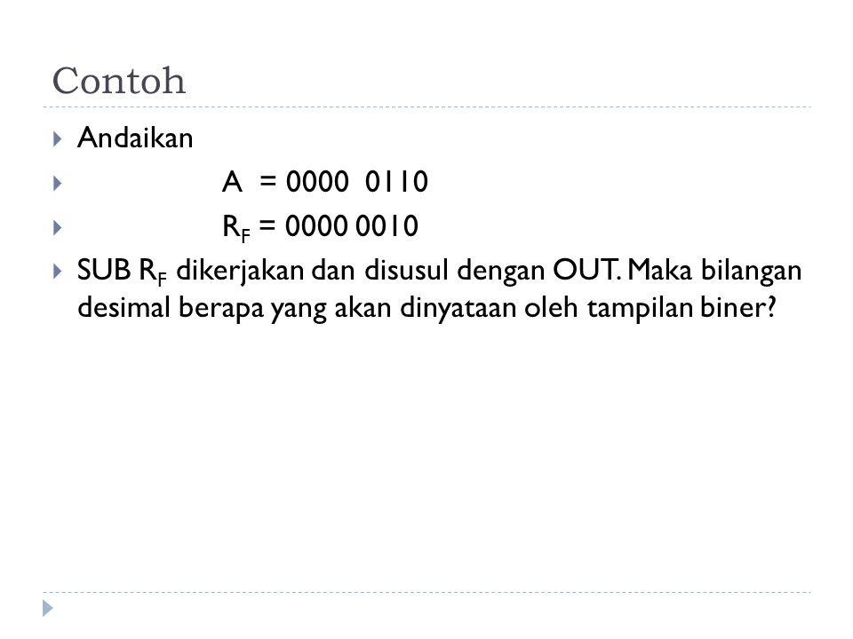 Contoh Andaikan. A = 0000 0110. RF = 0000 0010.