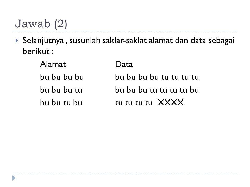 Jawab (2) Selanjutnya , susunlah saklar-saklat alamat dan data sebagai berikut : Alamat Data. bu bu bu bu bu bu bu bu tu tu tu tu.
