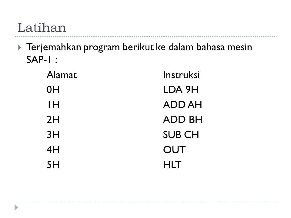 Latihan Terjemahkan program berikut ke dalam bahasa mesin SAP-1 :