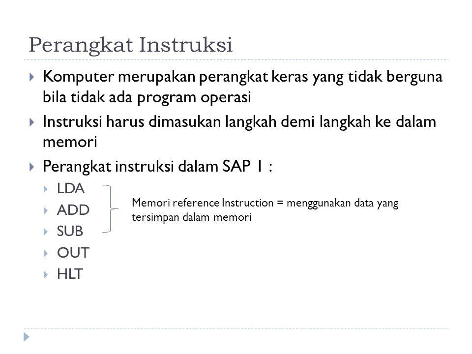Perangkat Instruksi Komputer merupakan perangkat keras yang tidak berguna bila tidak ada program operasi.
