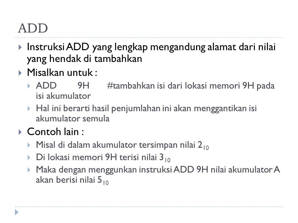 ADD Instruksi ADD yang lengkap mengandung alamat dari nilai yang hendak di tambahkan. Misalkan untuk :