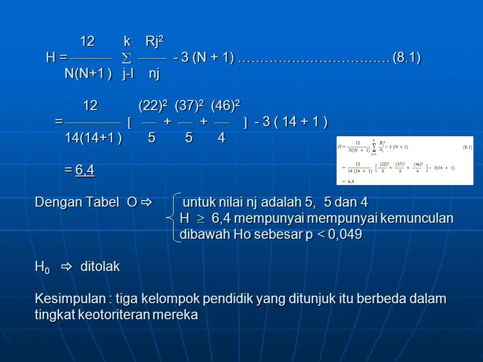 12 k Rj2 H =    - 3 (N + 1) ……………………………. (8