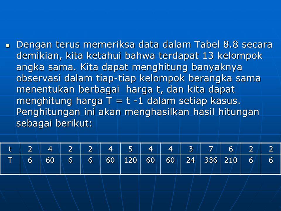 Dengan terus memeriksa data dalam Tabel 8