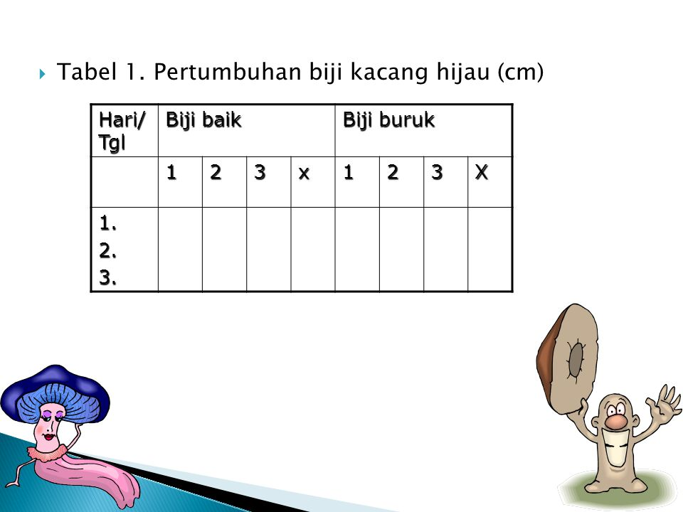 Tabel 1. Pertumbuhan biji kacang hijau (cm)