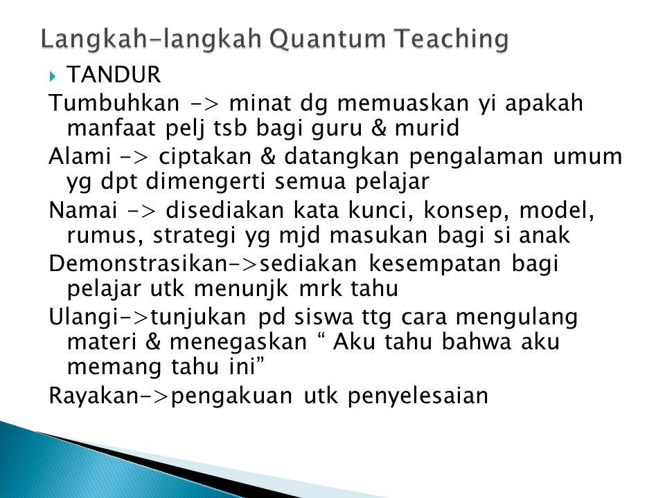 Langkah-langkah Quantum Teaching
