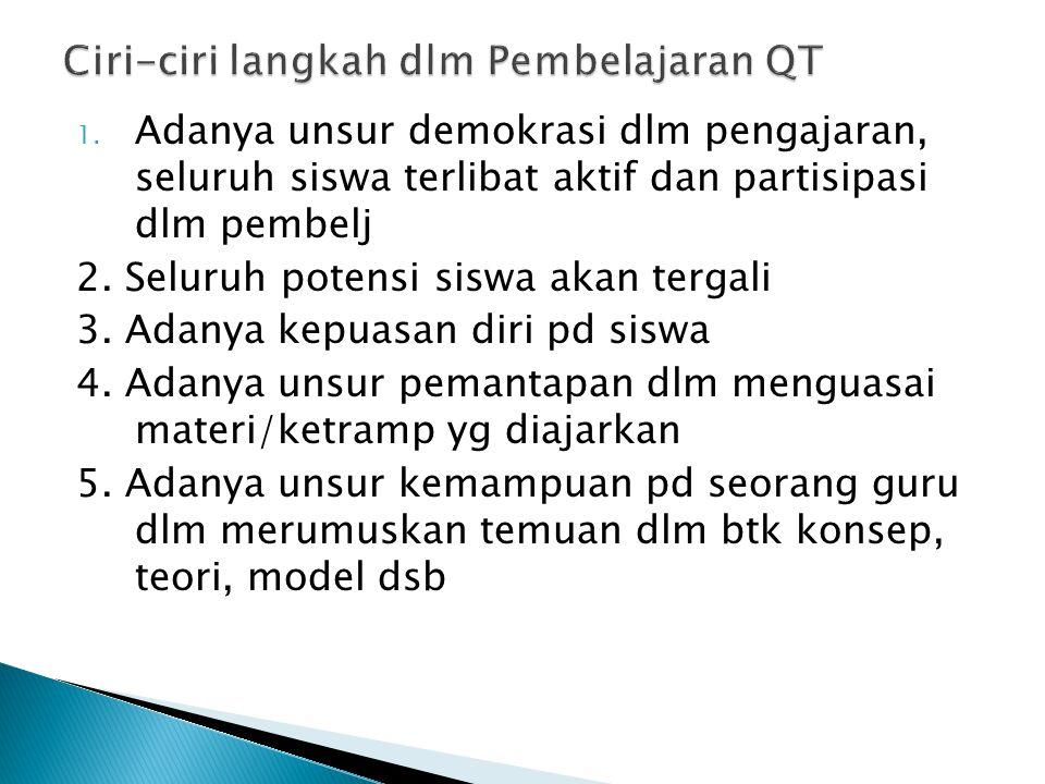 Ciri-ciri langkah dlm Pembelajaran QT