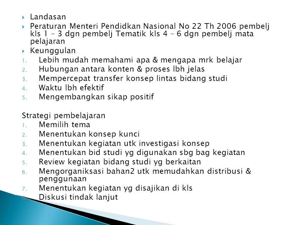 Landasan Peraturan Menteri Pendidkan Nasional No 22 Th 2006 pembelj kls 1 – 3 dgn pembelj Tematik kls 4 – 6 dgn pembelj mata pelajaran.