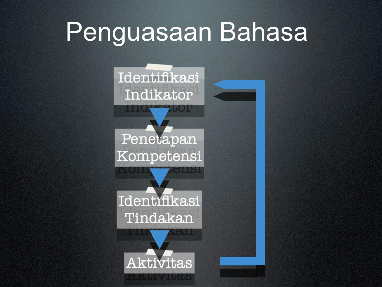 Penguasaan Bahasa