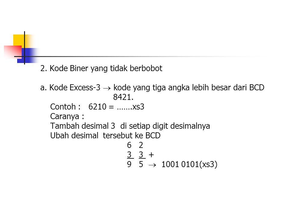 2. Kode Biner yang tidak berbobot