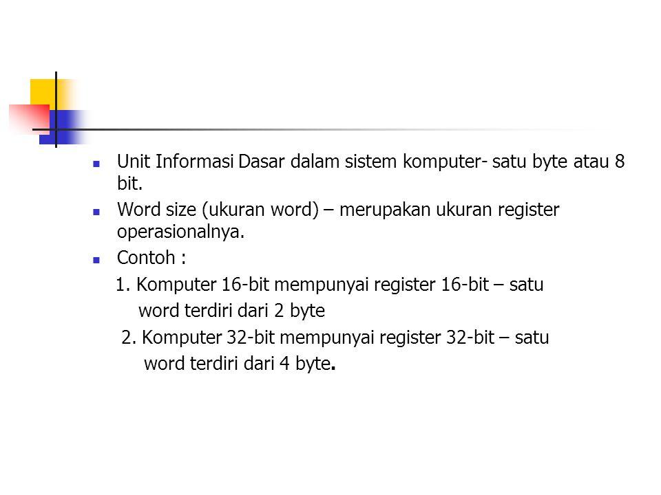 Unit Informasi Dasar dalam sistem komputer- satu byte atau 8 bit.