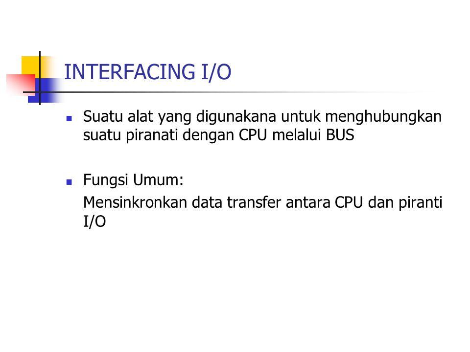 INTERFACING I/O Suatu alat yang digunakana untuk menghubungkan suatu piranati dengan CPU melalui BUS.