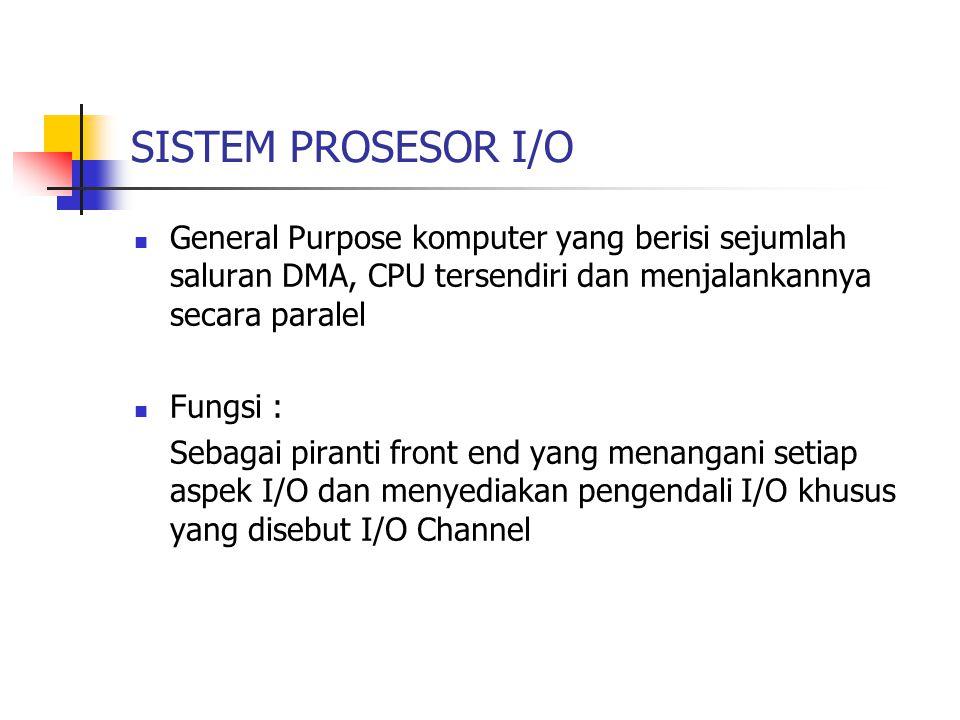 SISTEM PROSESOR I/O General Purpose komputer yang berisi sejumlah saluran DMA, CPU tersendiri dan menjalankannya secara paralel.