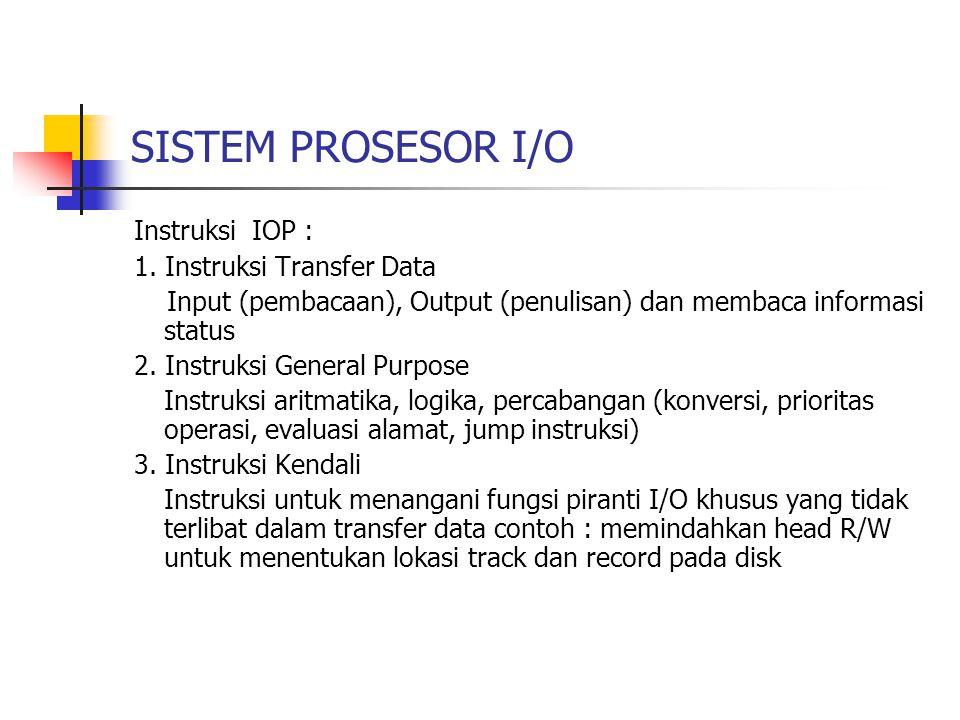 SISTEM PROSESOR I/O Instruksi IOP : 1. Instruksi Transfer Data