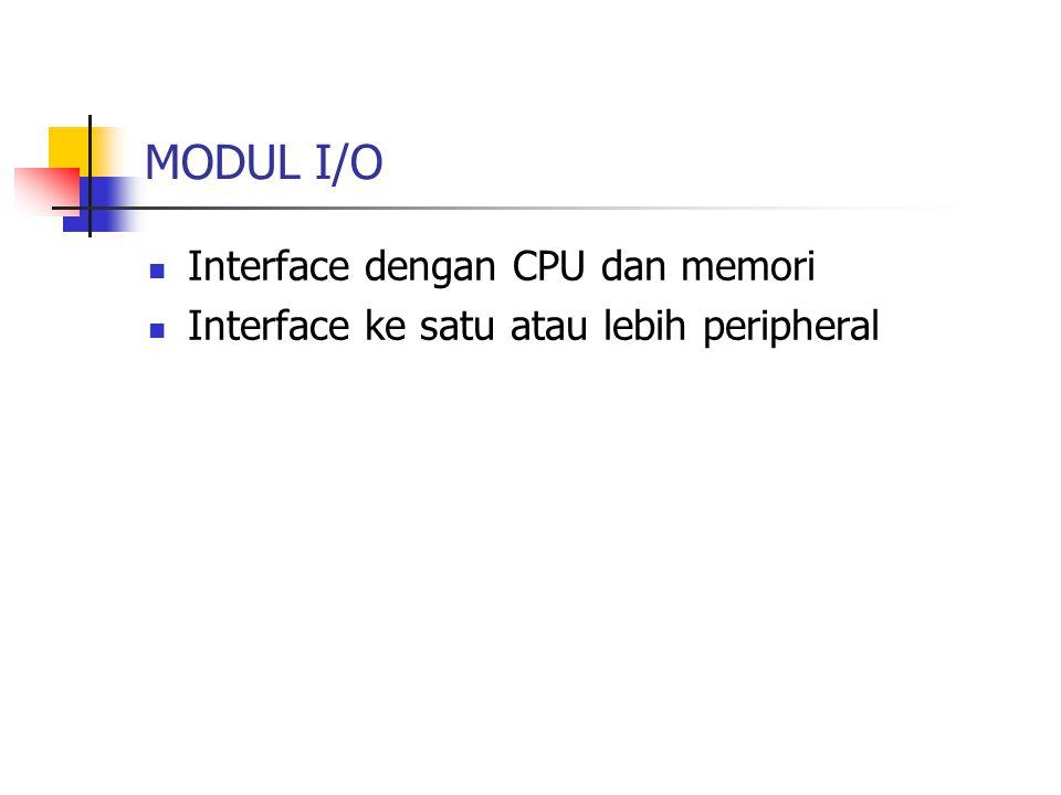 MODUL I/O Interface dengan CPU dan memori