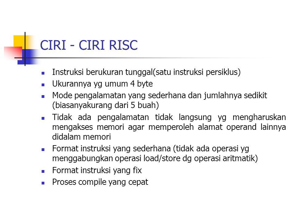 CIRI - CIRI RISC Instruksi berukuran tunggal(satu instruksi persiklus)