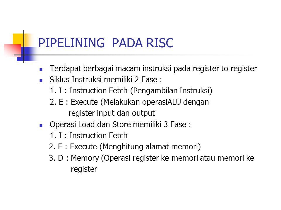 PIPELINING PADA RISC Terdapat berbagai macam instruksi pada register to register. Siklus Instruksi memiliki 2 Fase :