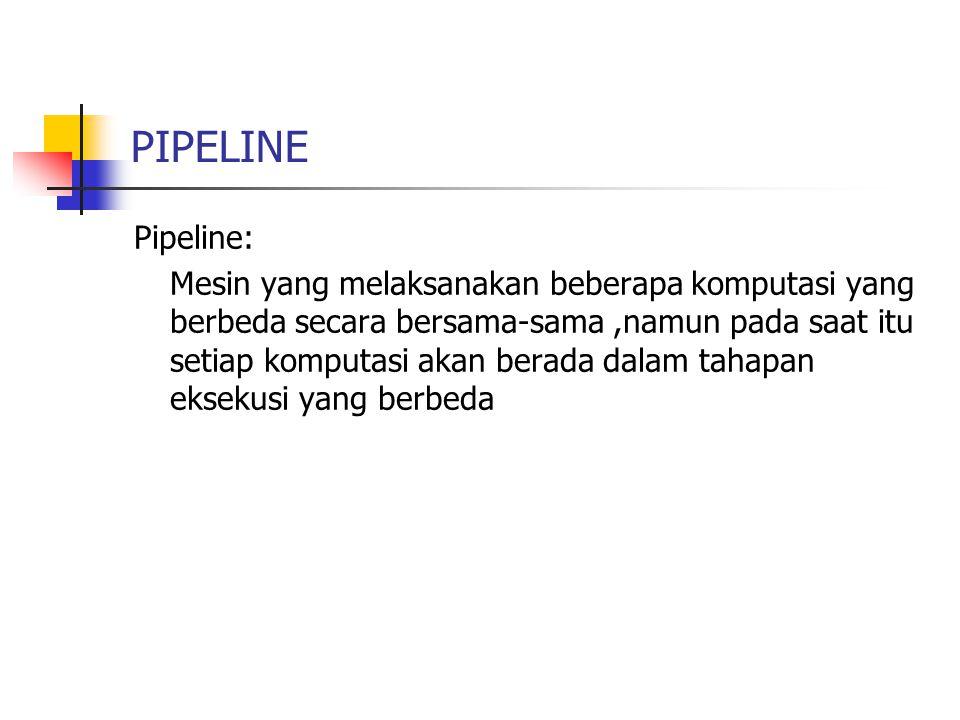 PIPELINE Pipeline: