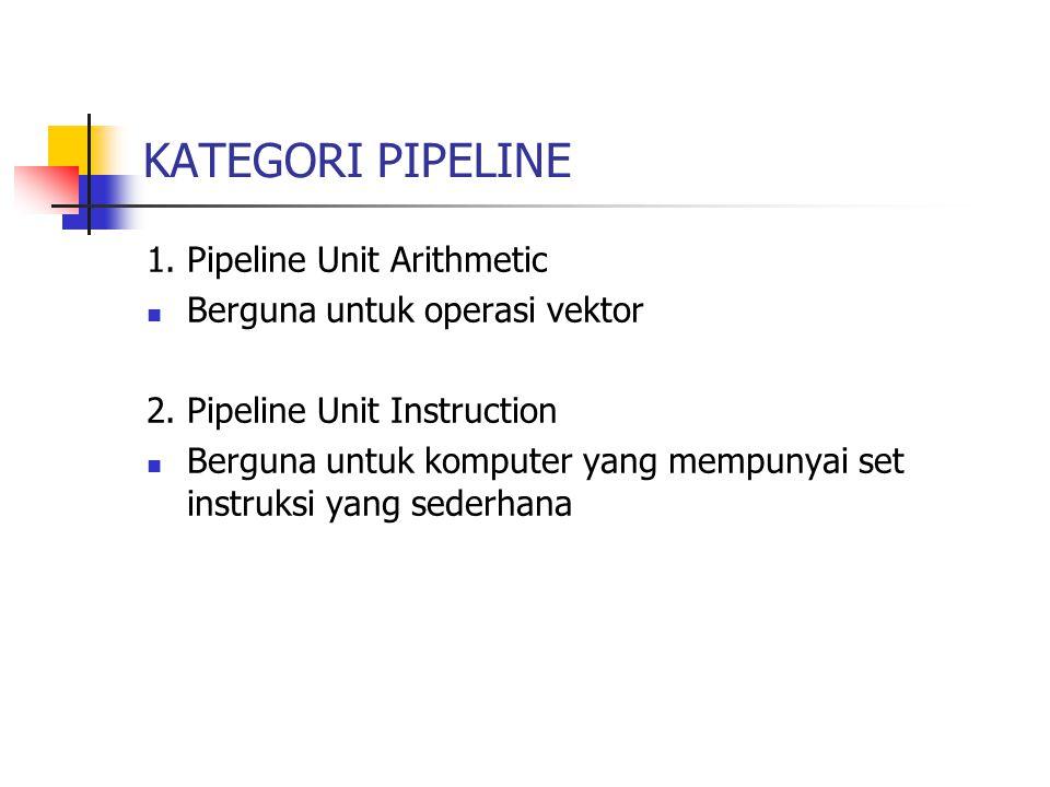 KATEGORI PIPELINE 1. Pipeline Unit Arithmetic