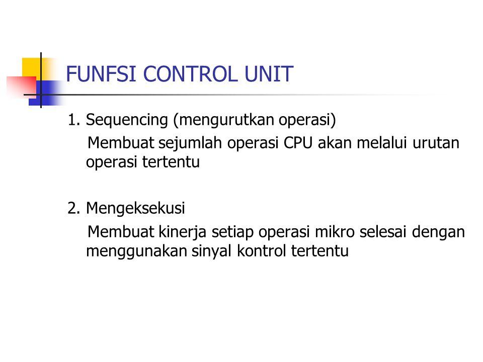 FUNFSI CONTROL UNIT 1. Sequencing (mengurutkan operasi)