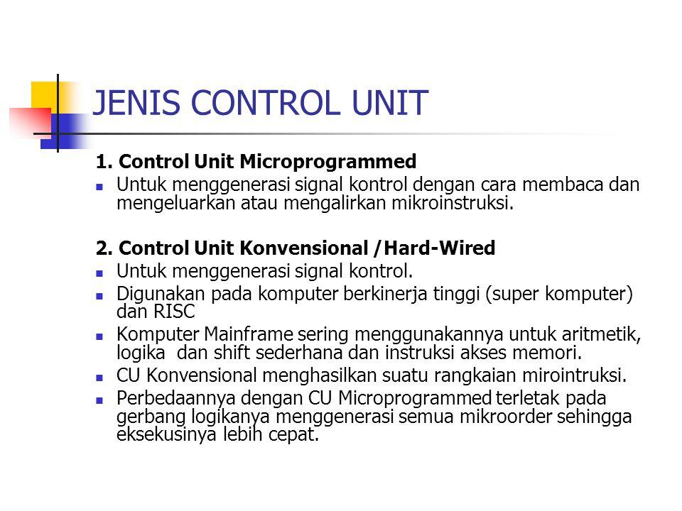 JENIS CONTROL UNIT 1. Control Unit Microprogrammed
