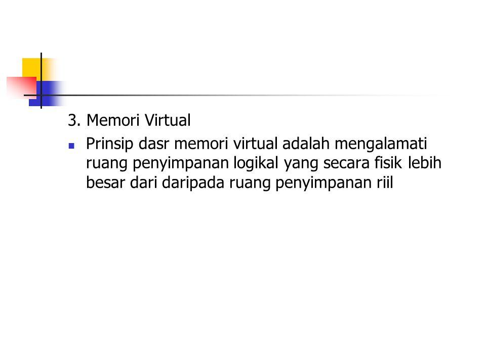 3. Memori Virtual