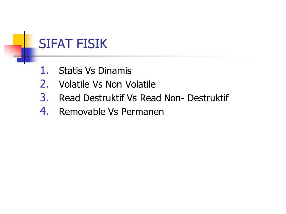 SIFAT FISIK Statis Vs Dinamis Volatile Vs Non Volatile