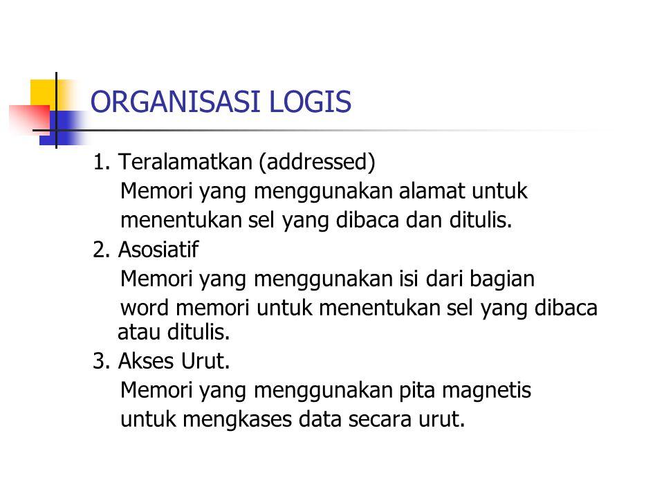 ORGANISASI LOGIS 1. Teralamatkan (addressed)
