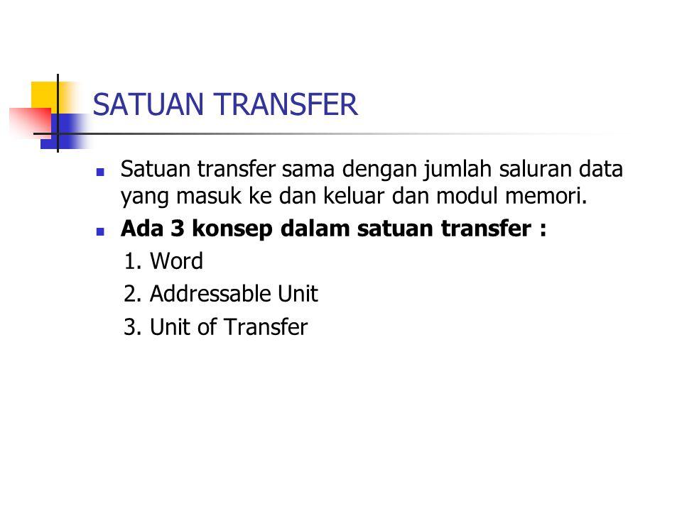 SATUAN TRANSFER Satuan transfer sama dengan jumlah saluran data yang masuk ke dan keluar dan modul memori.