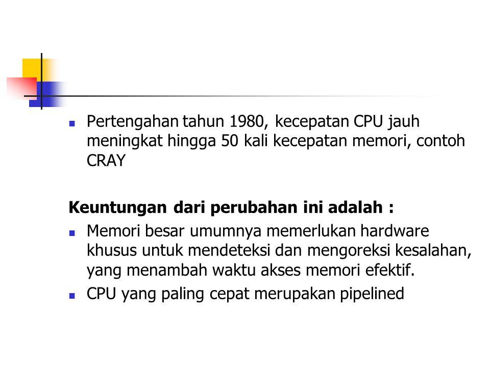 Pertengahan tahun 1980, kecepatan CPU jauh meningkat hingga 50 kali kecepatan memori, contoh CRAY