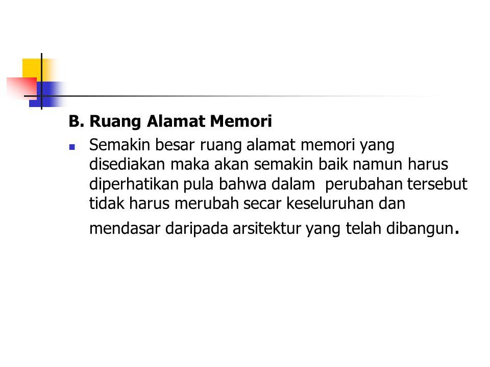 B. Ruang Alamat Memori