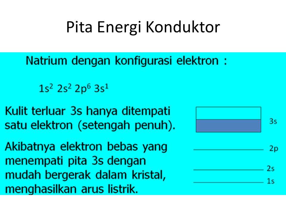 Pita Energi Konduktor