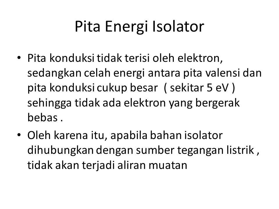 Pita Energi Isolator
