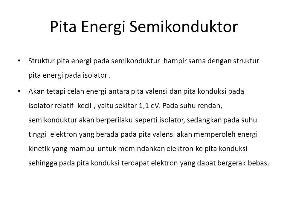 Pita Energi Semikonduktor