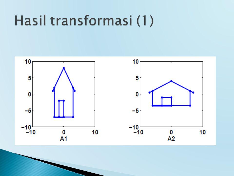 Hasil transformasi (1)