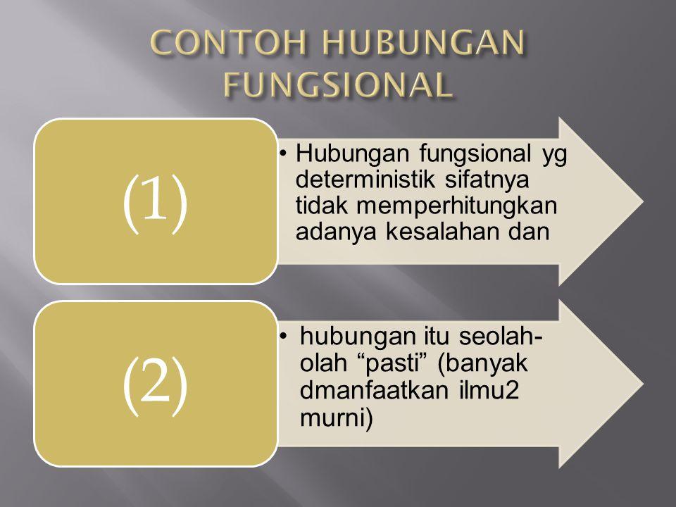 CONTOH HUBUNGAN FUNGSIONAL