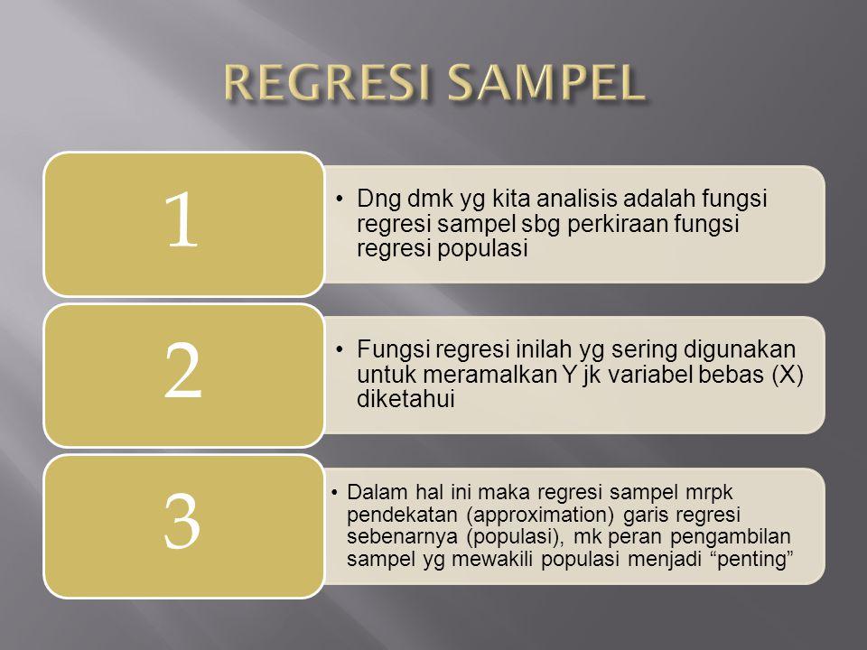 REGRESI SAMPEL 1. Dng dmk yg kita analisis adalah fungsi regresi sampel sbg perkiraan fungsi regresi populasi.