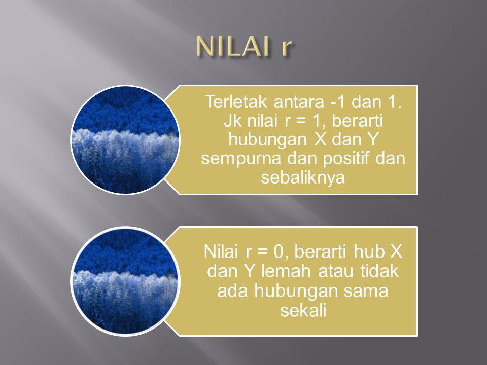 NILAI r Terletak antara -1 dan 1. Jk nilai r = 1, berarti hubungan X dan Y sempurna dan positif dan sebaliknya.