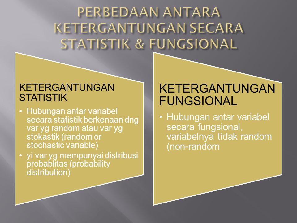 PERBEDAAN ANTARA KETERGANTUNGAN SECARA STATISTIK & FUNGSIONAL